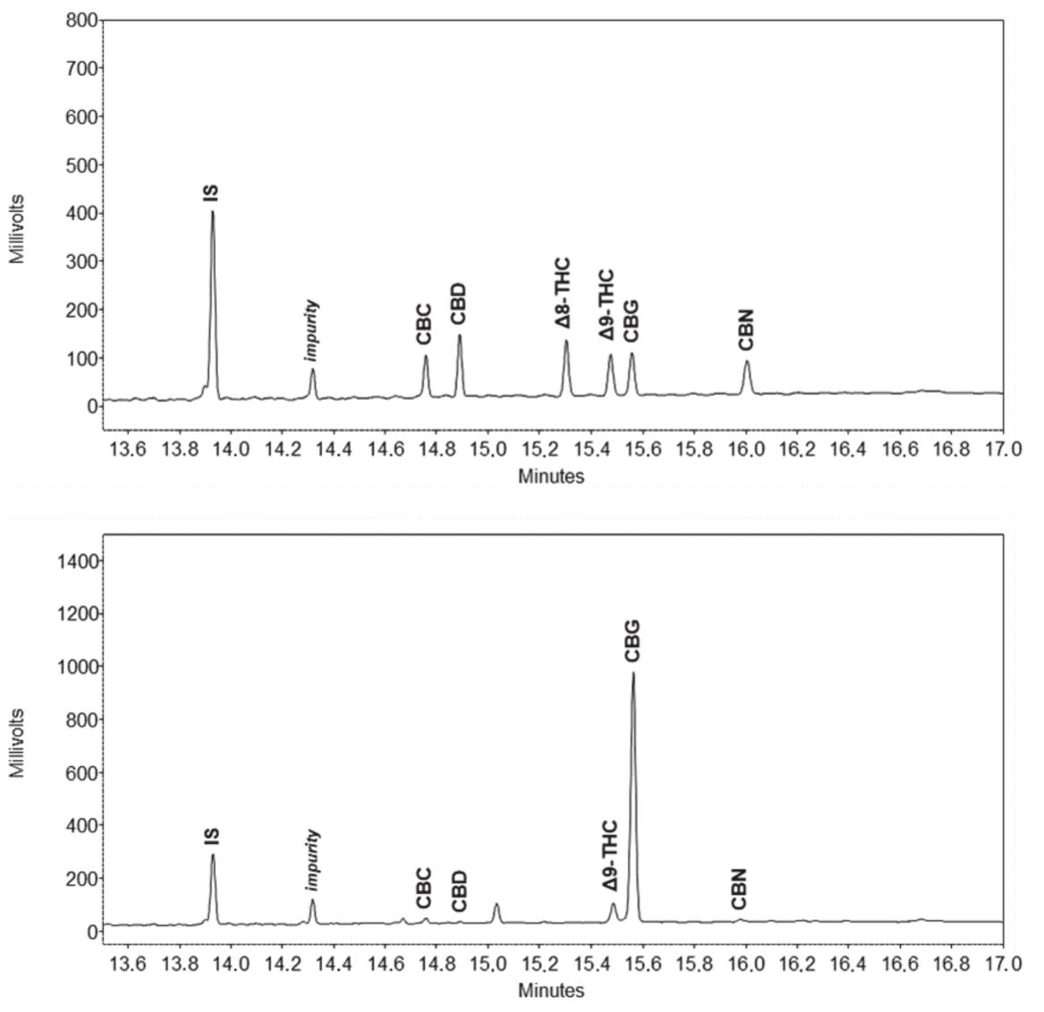 Fig1 Zekič Molecules2020 25-24.png