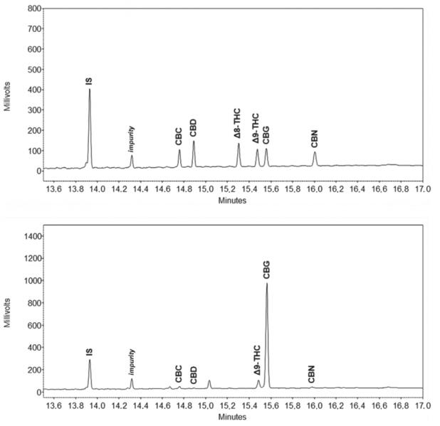 File:Fig1 Zekič Molecules2020 25-24.png