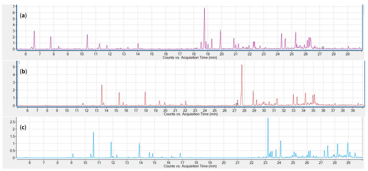 Fig1 Krill Metabolites2020 10-7.png