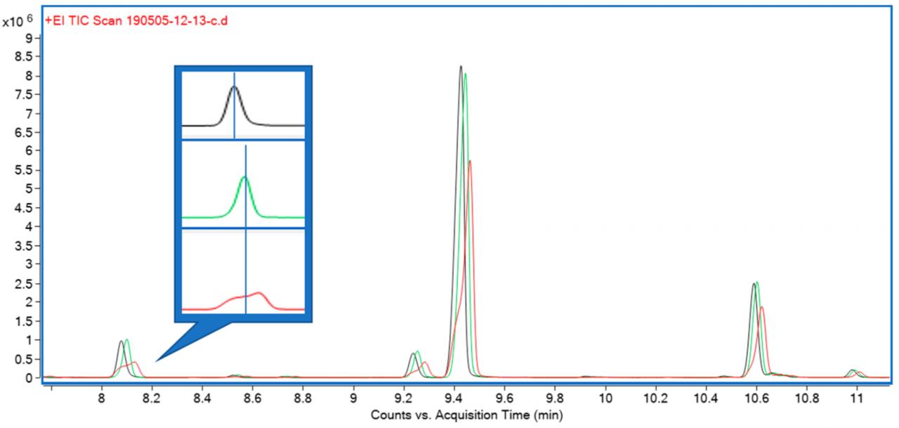 Fig3 Krill Metabolites2020 10-7.png