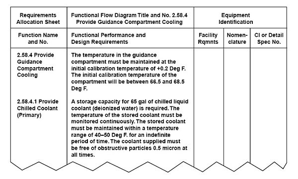 Requirements Allocation Sheet.jpg